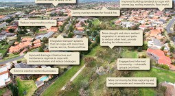 aerial-photo-with-captions